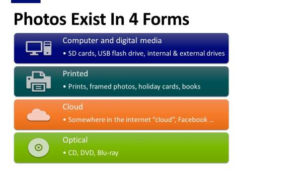 5-Best-Ways-To-Avoid-Losing-Your-Photographs-Our-Digital-World07